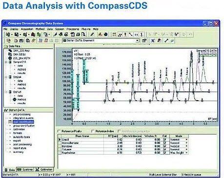 Bruker Corporation - CompassCDS 3.0
