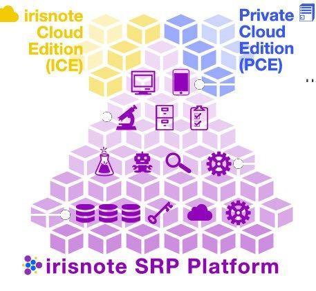 irisnote - Scientific Resource Management