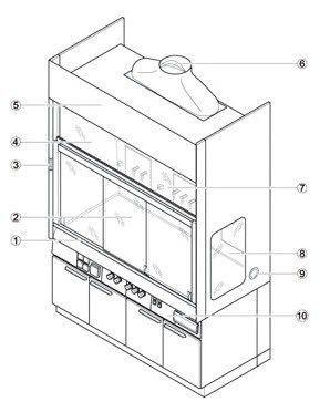 WALDNER - Bench Mounted Fume Cupboard