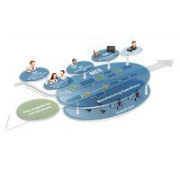 Siemens - SIMATIC IT Unilab