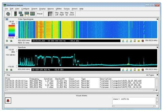 Agilent Technologies - Spectrum Monitoring and Interference System
