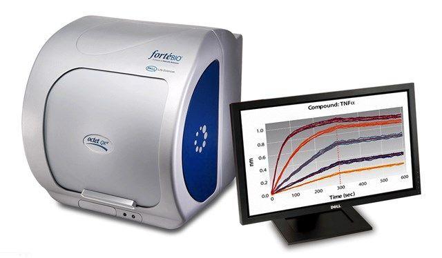 ForteBio - Octet® QKe System