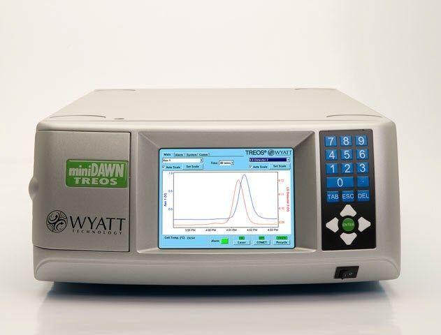 Wyatt Technology - miniDAWN TREOS