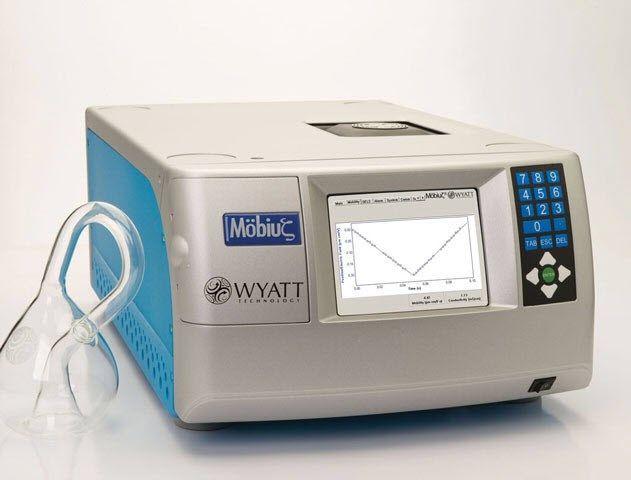 Wyatt Technology - Möbius