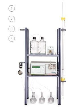 Gilson - Manual GPC Clean-up System