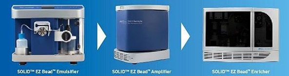 Applied Biosystems - SOLiD EZ Bead System