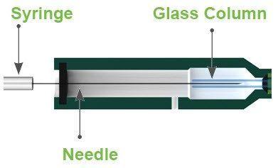 Hamilton Company - On-Column Injection Syringes