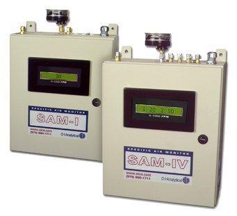 OI Analytical - SAM-Broadband Refrigerant Monitor
