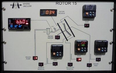 Myers-Vacuum - ROTOR 15 Centrifugal Distillation System