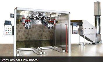 Hosokawa Micron Powder Systems - Stott Laminar Flow Booth