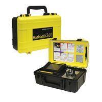 Smiths Detection Inc - HazMatID 360