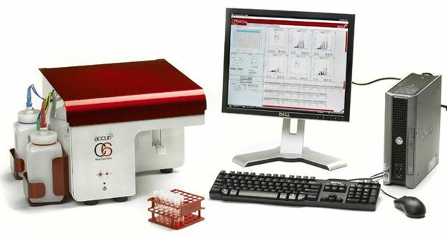 Accuri Cytometers - C6®