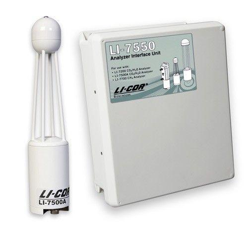 LI-COR - LI-7500A