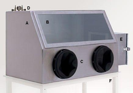 Terra Universal - Series 310 Negative Pressure Glove Box