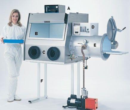 Terra Universal - Stainless Steel Glove Box: Series 400