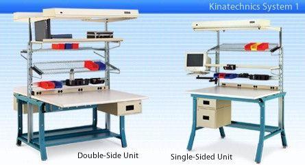 IAC Industries - Kinatechnics System 1