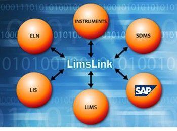 Labtronics - LimsLink