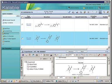 Agilent Technologies - Kalabie