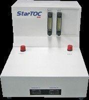 TOC Systems - Series SA 900