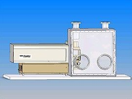 Teledyne Leeman Labs - Glovebox and Containment